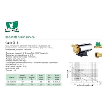 Насос CL15PRS-10